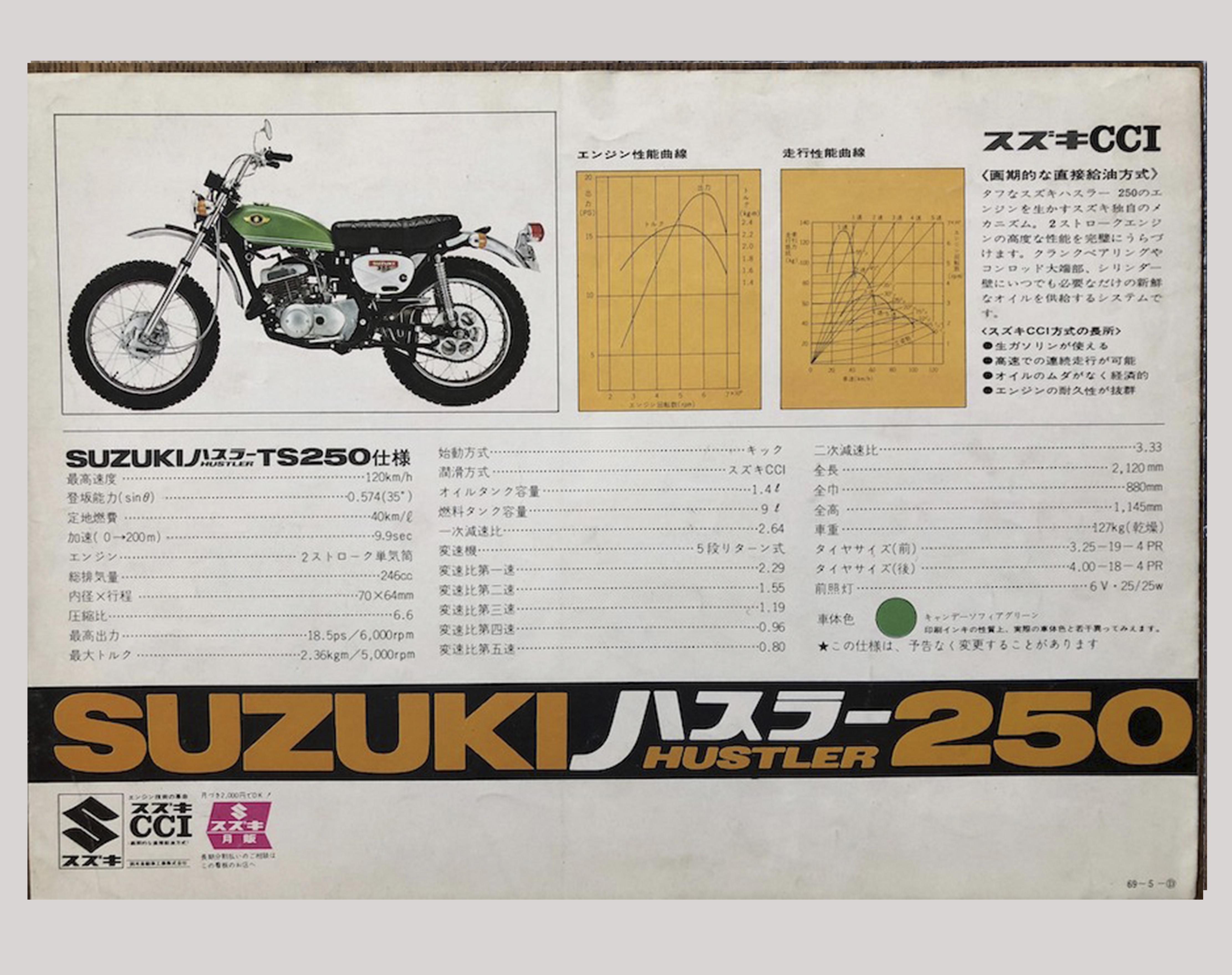 1969年 ハスラー250
